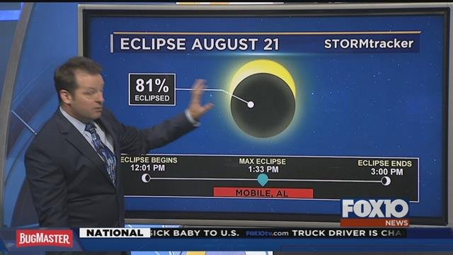 Eclipse sunglasses sold locally may be unsafe