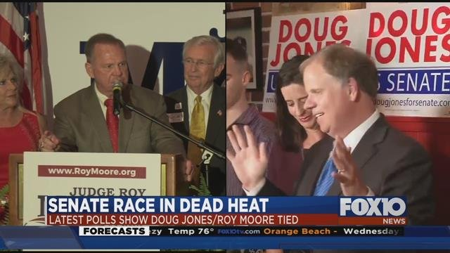 New FOX 10 News/Strategy Research poll shows Roy Moore leading Doug Jones. Source: FOX10 graphic
