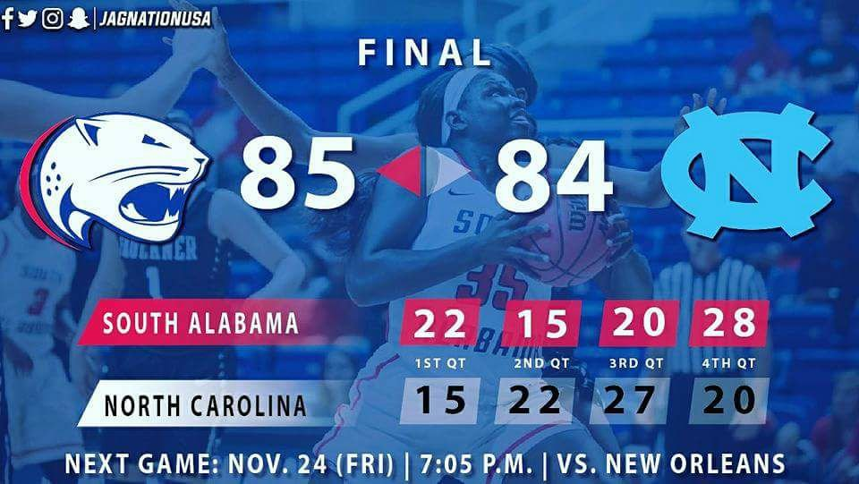 The South Alabama women's basketball team (2-1) overcame a seven-point deficit at the end of the third quarter to take down the North Carolina Tar Heels (2-2) 85-84 at Carmichael Arena Sunday, November 19.  Photo: usajaguars.com.