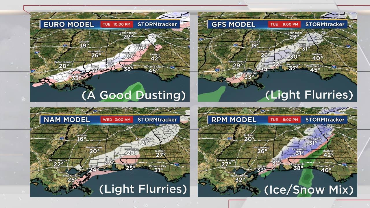 Monday Afternoon Models For Tuesday